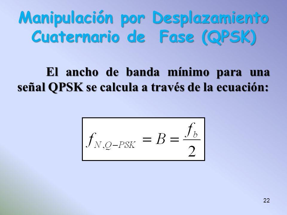 El ancho de banda mínimo para una señal QPSK se calcula a través de la ecuación: Manipulación por Desplazamiento Cuaternario de Fase (QPSK) 22