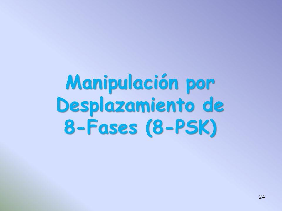 Manipulación por Desplazamiento de 8-Fases (8-PSK) 24
