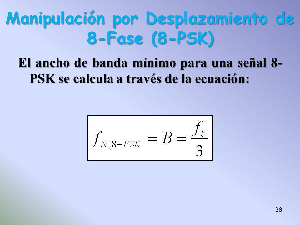 El ancho de banda mínimo para una señal 8- PSK se calcula a través de la ecuación: Manipulación por Desplazamiento de 8-Fase (8-PSK) 36