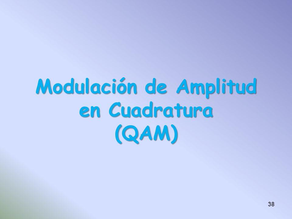 Modulación de Amplitud en Cuadratura (QAM) 38