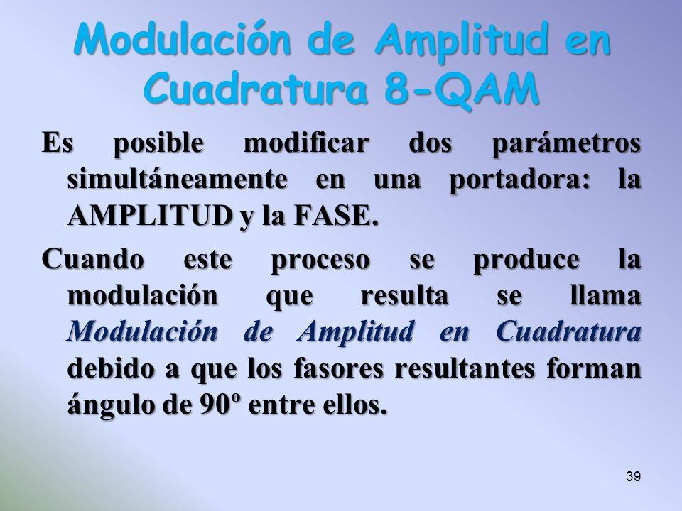 Modulación de Amplitud en Cuadratura 8-QAM Es posible modificar dos parámetros simultáneamente en una portadora: la AMPLITUD y la FASE. Cuando este pr