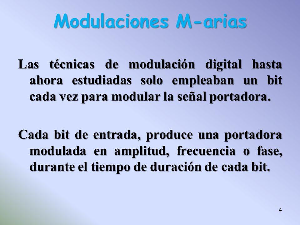 Modulaciones M-arias Las técnicas de modulación digital hasta ahora estudiadas solo empleaban un bit cada vez para modular la señal portadora. Cada bi