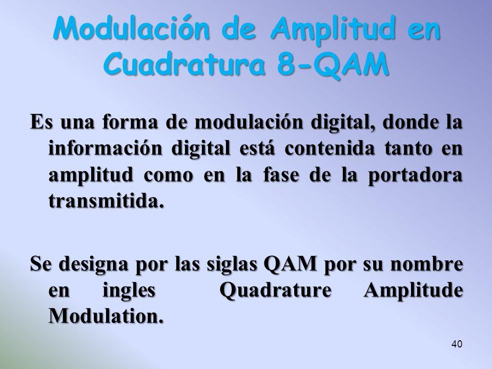Es una forma de modulación digital, donde la información digital está contenida tanto en amplitud como en la fase de la portadora transmitida. Se desi