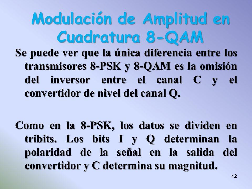 Se puede ver que la única diferencia entre los transmisores 8-PSK y 8-QAM es la omisión del inversor entre el canal C y el convertidor de nivel del ca