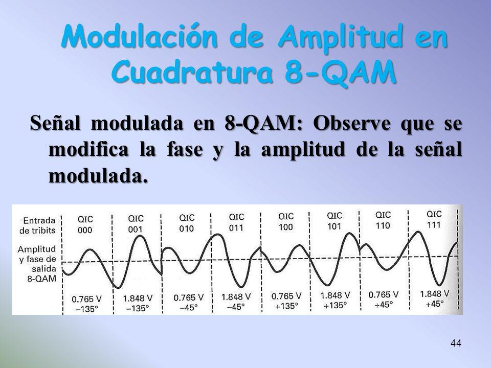 Señal modulada en 8-QAM: Observe que se modifica la fase y la amplitud de la señal modulada. Modulación de Amplitud en Cuadratura 8-QAM 44