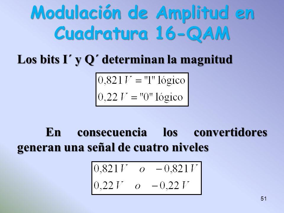 Los bits I´ y Q´ determinan la magnitud En consecuencia los convertidores generan una señal de cuatro niveles Modulación de Amplitud en Cuadratura 16-