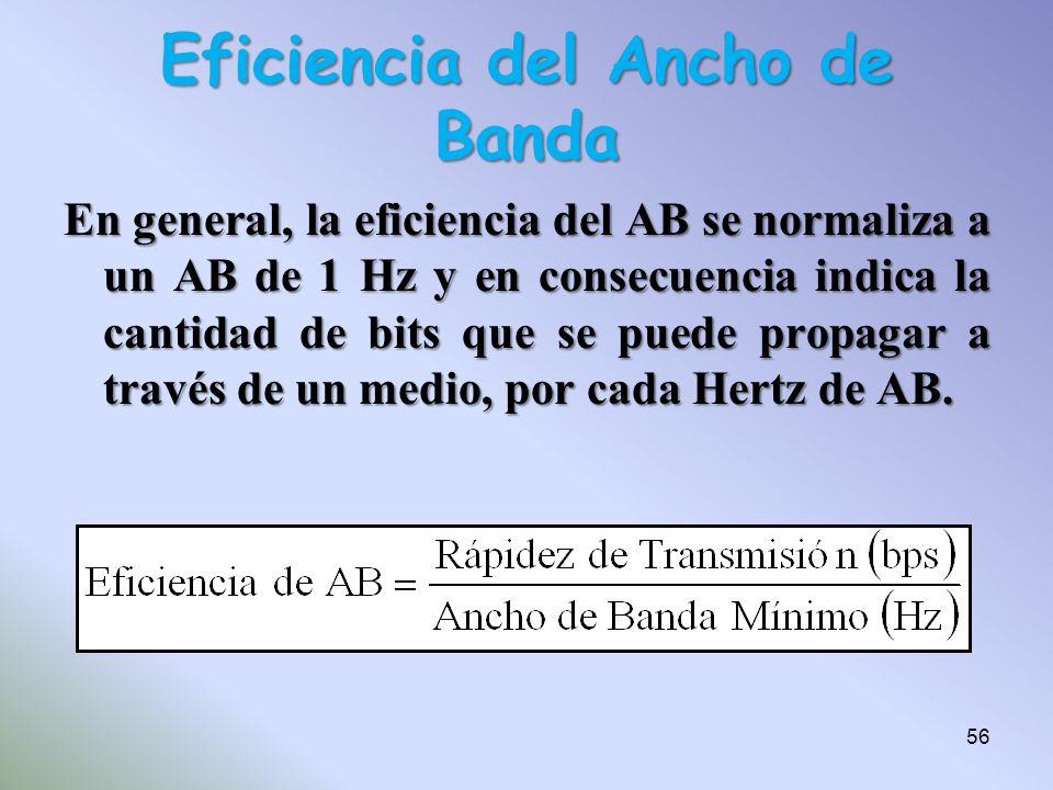 En general, la eficiencia del AB se normaliza a un AB de 1 Hz y en consecuencia indica la cantidad de bits que se puede propagar a través de un medio,