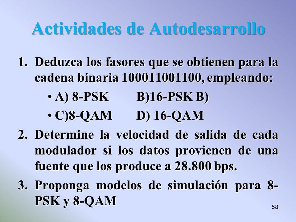 Actividades de Autodesarrollo 1.Deduzca los fasores que se obtienen para la cadena binaria 100011001100, empleando: A) 8-PSK B)16-PSKB)A) 8-PSK B)16-P