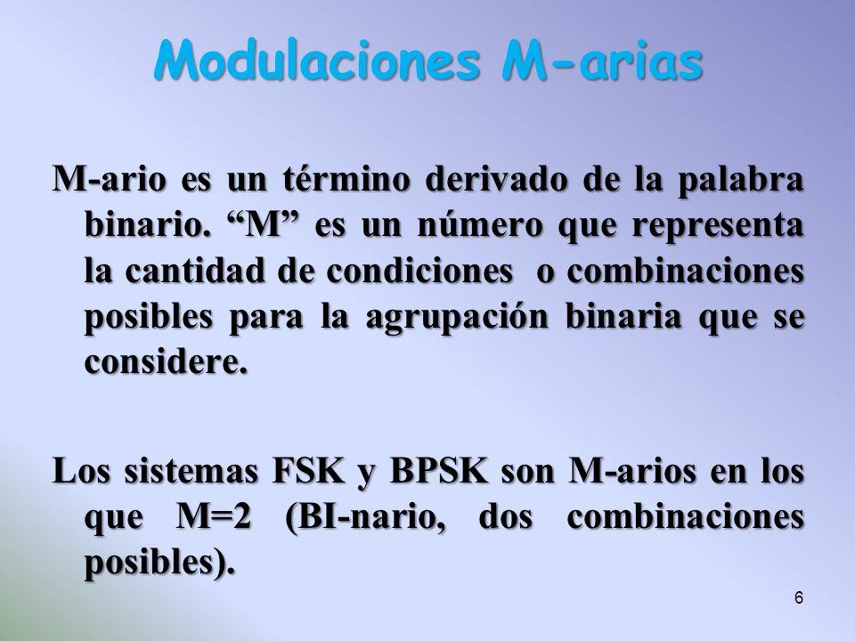 Modulaciones M-arias M-ario es un término derivado de la palabra binario. M es un número que representa la cantidad de condiciones o combinaciones pos