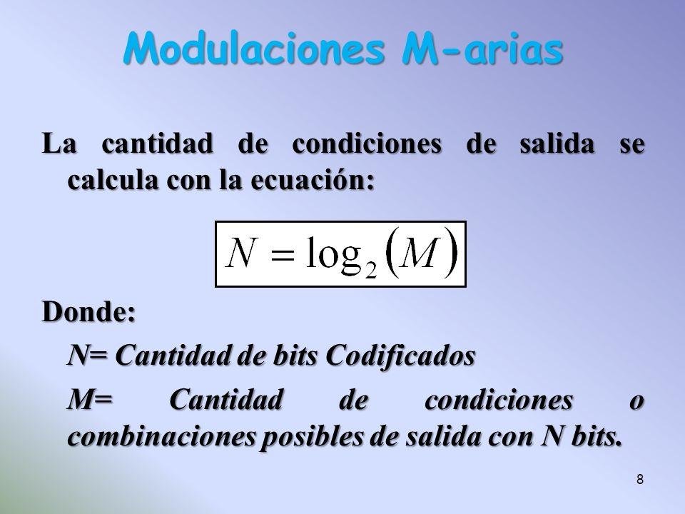 La cantidad de condiciones de salida se calcula con la ecuación: Donde: N= Cantidad de bits Codificados M= Cantidad de condiciones o combinaciones pos