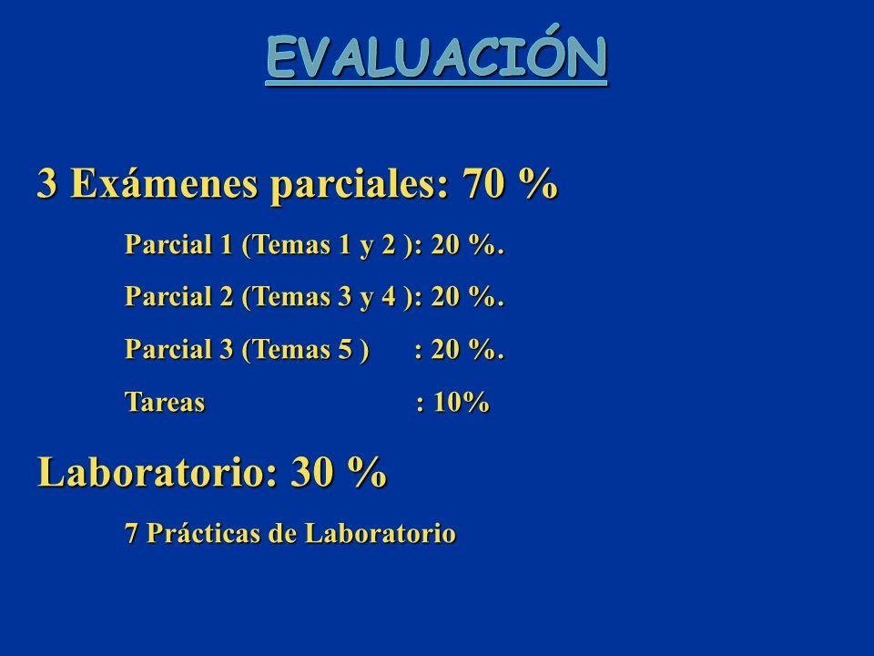 3 Exámenes parciales: 70 % Parcial 1 (Temas 1 y 2 ): 20 %.