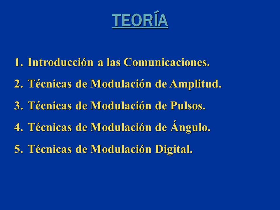 1.Introducción a las Comunicaciones. 2. Técnicas de Modulación de Amplitud.