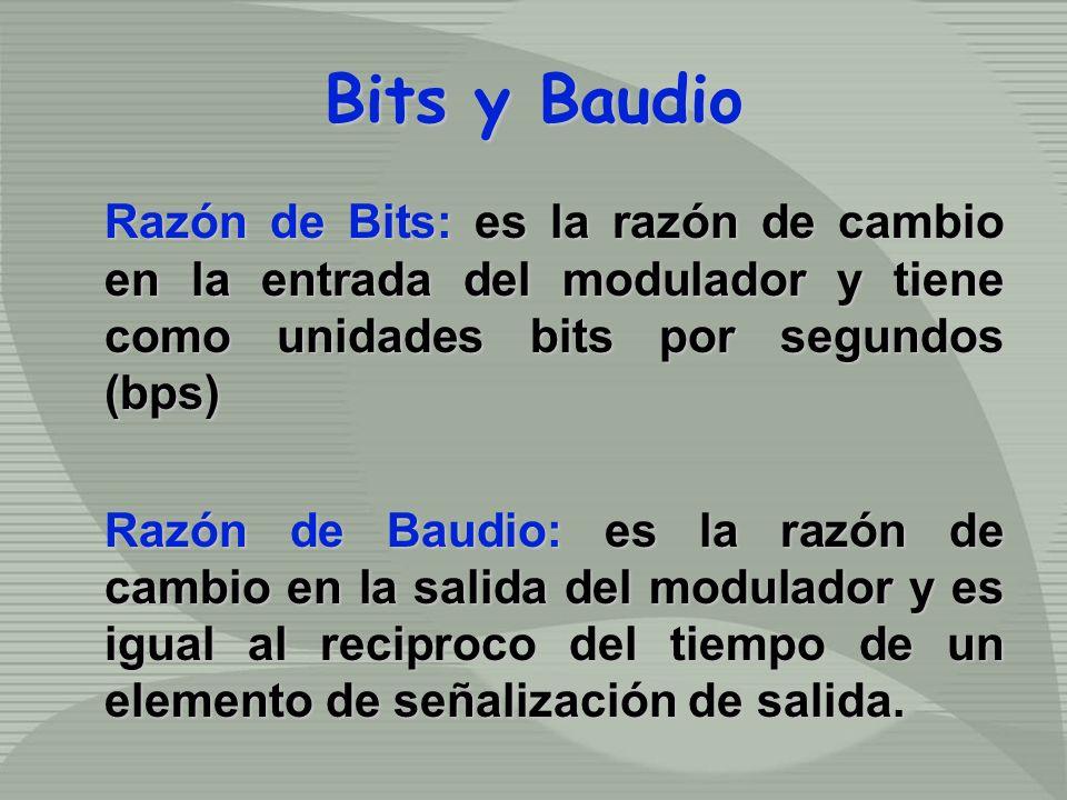 Bits y Baudio Razón de Bits: es la razón de cambio en la entrada del modulador y tiene como unidades bits por segundos (bps) Razón de Baudio: es la razón de cambio en la salida del modulador y es igual al reciproco del tiempo de un elemento de señalización de salida.