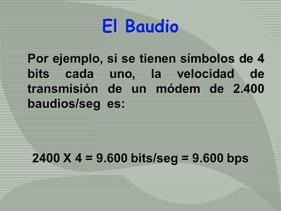 Por ejemplo, si se tienen símbolos de 4 bits cada uno, la velocidad de transmisión de un módem de 2.400 baudios/seg es: 2400 X 4 = 9.600 bits/seg = 9.600 bps El Baudio