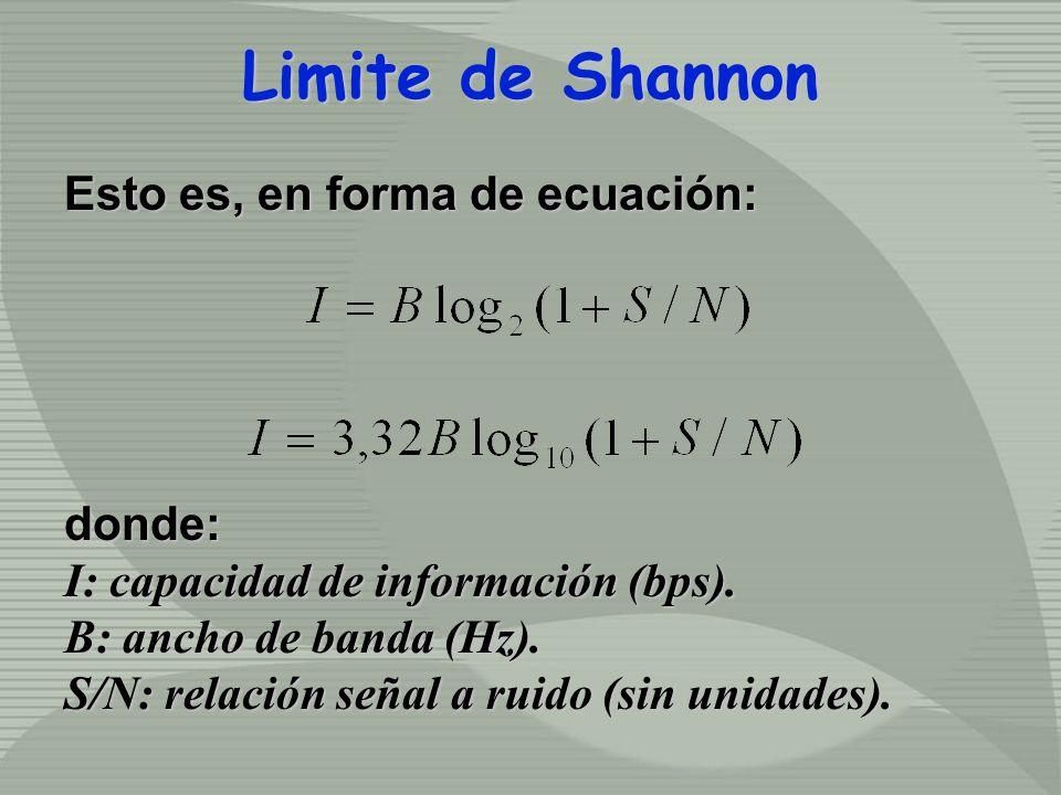 Esto es, en forma de ecuación: donde: I: capacidad de información (bps). B: ancho de banda (Hz). S/N: relación señal a ruido (sin unidades). Limite de