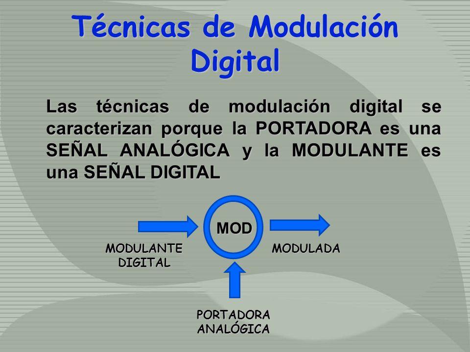 Técnicas de Modulación Digital Las técnicas de modulación digital se caracterizan porque la PORTADORA es una SEÑAL ANALÓGICA y la MODULANTE es una SEÑAL DIGITAL MOD PORTADORAANALÓGICA MODULANTEDIGITALMODULADA
