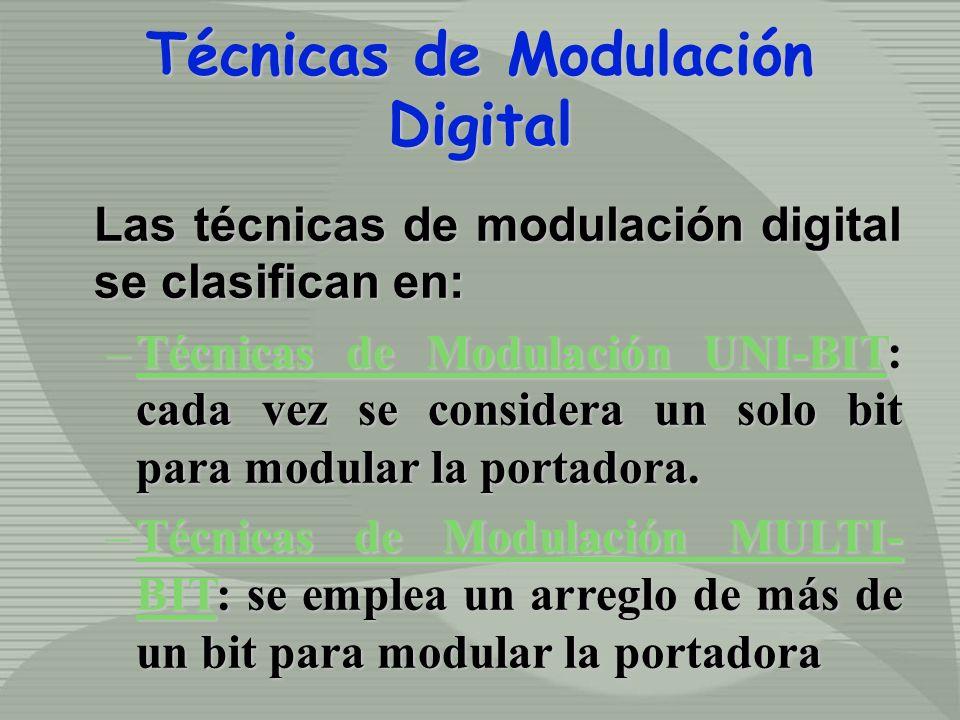 Técnicas de Modulación Digital Las técnicas de modulación digital se clasifican en: –Técnicas de Modulación UNI-BIT: cada vez se considera un solo bit para modular la portadora.