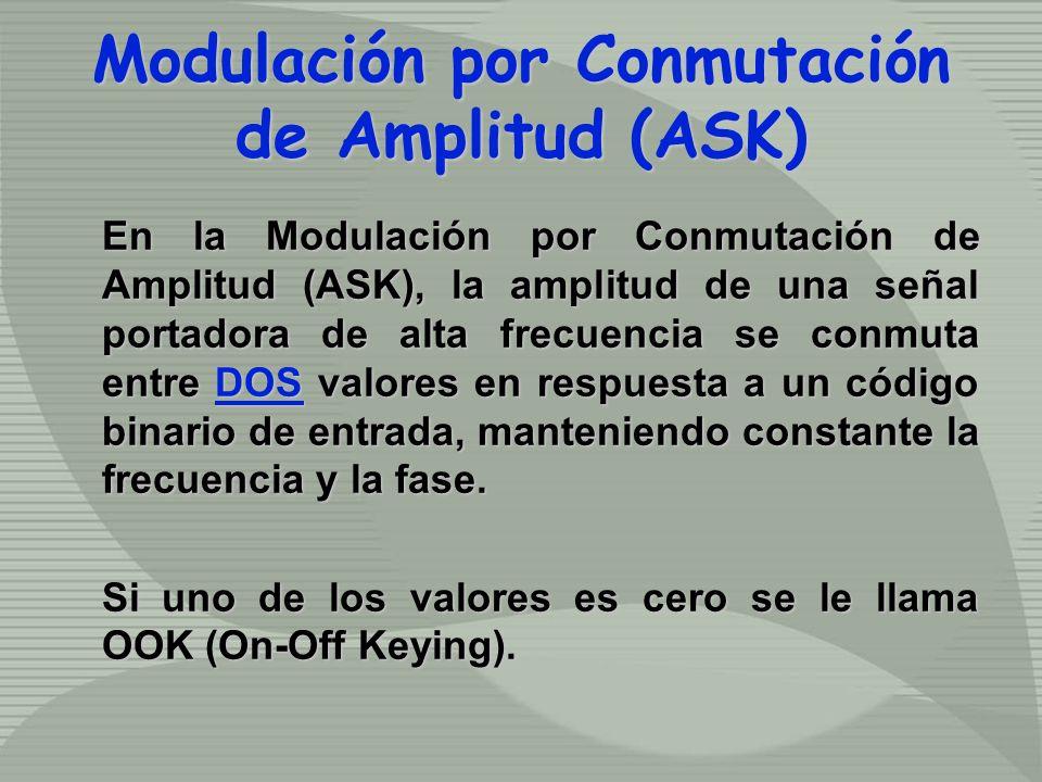 Modulación por Conmutación de Amplitud (ASK) Modulación por Conmutación de Amplitud (ASK) En la Modulación por Conmutación de Amplitud (ASK), la amplitud de una señal portadora de alta frecuencia se conmuta entre DOS valores en respuesta a un código binario de entrada, manteniendo constante la frecuencia y la fase.