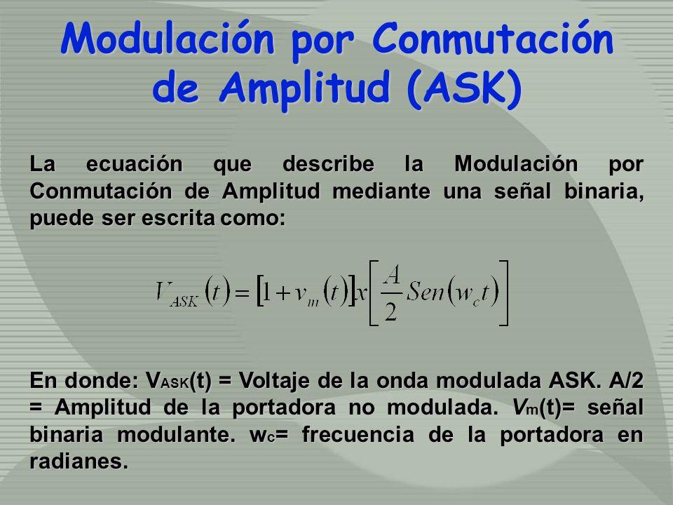 Modulación por Conmutación de Amplitud (ASK) Modulación por Conmutación de Amplitud (ASK) La ecuación que describe la Modulación por Conmutación de Amplitud mediante una señal binaria, puede ser escrita como: En donde: V ASK (t) = Voltaje de la onda modulada ASK.