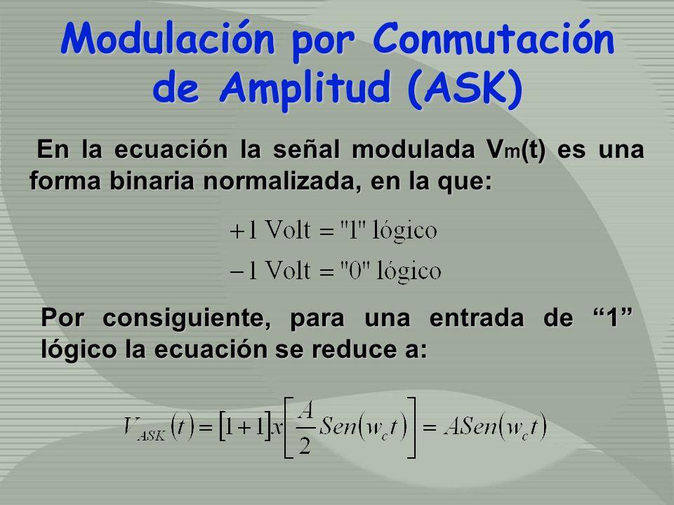 Modulación por Conmutación de Amplitud (ASK) Modulación por Conmutación de Amplitud (ASK) En la ecuación la señal modulada V m (t) es una forma binaria normalizada, en la que: En la ecuación la señal modulada V m (t) es una forma binaria normalizada, en la que: Por consiguiente, para una entrada de 1 lógico la ecuación se reduce a: