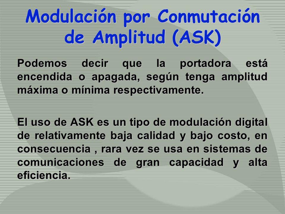 Podemos decir que la portadora está encendida o apagada, según tenga amplitud máxima o mínima respectivamente. El uso de ASK es un tipo de modulación