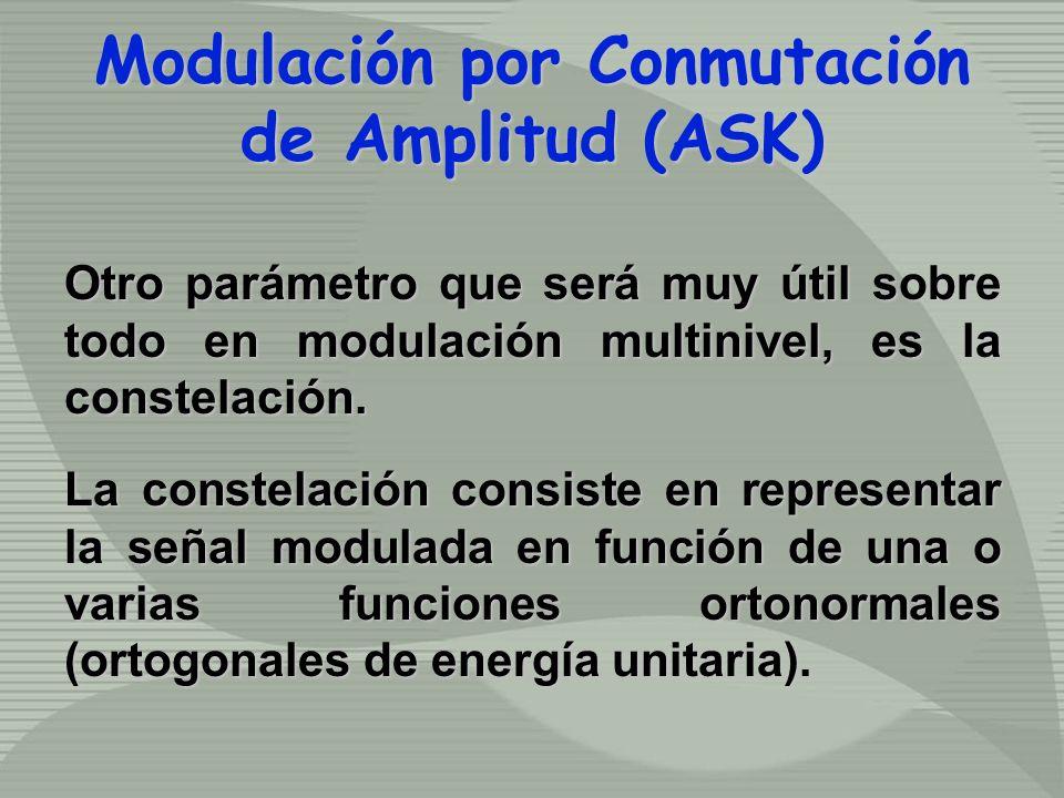 Otro parámetro que será muy útil sobre todo en modulación multinivel, es la constelación.