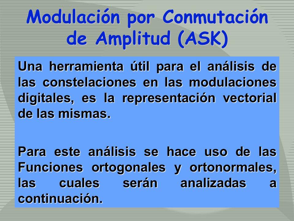 Una herramienta útil para el análisis de las constelaciones en las modulaciones digitales, es la representación vectorial de las mismas. Para este aná