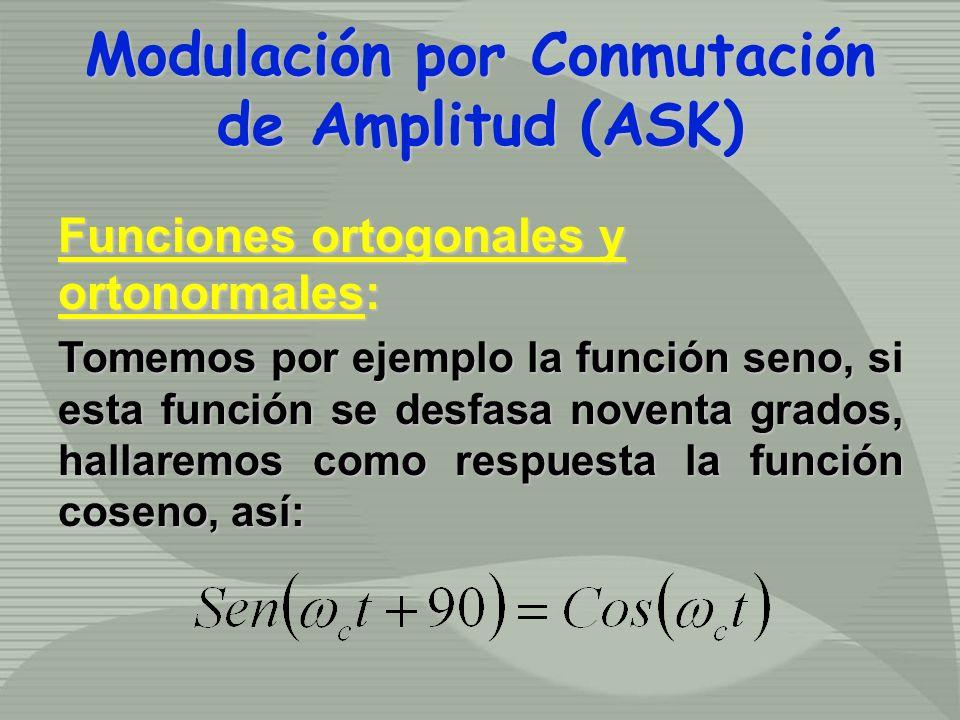 Funciones ortogonales y ortonormales: Tomemos por ejemplo la función seno, si esta función se desfasa noventa grados, hallaremos como respuesta la función coseno, así: Modulación por Conmutación de Amplitud (ASK) Modulación por Conmutación de Amplitud (ASK)