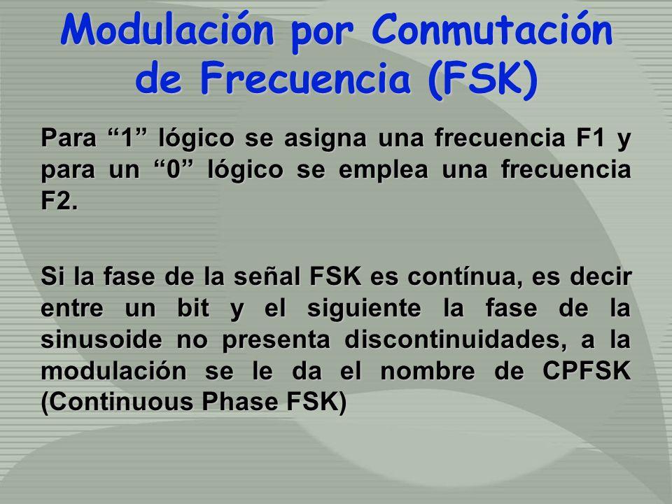Modulación por Conmutación de Frecuencia (FSK) Modulación por Conmutación de Frecuencia (FSK) Para 1 lógico se asigna una frecuencia F1 y para un 0 lógico se emplea una frecuencia F2.