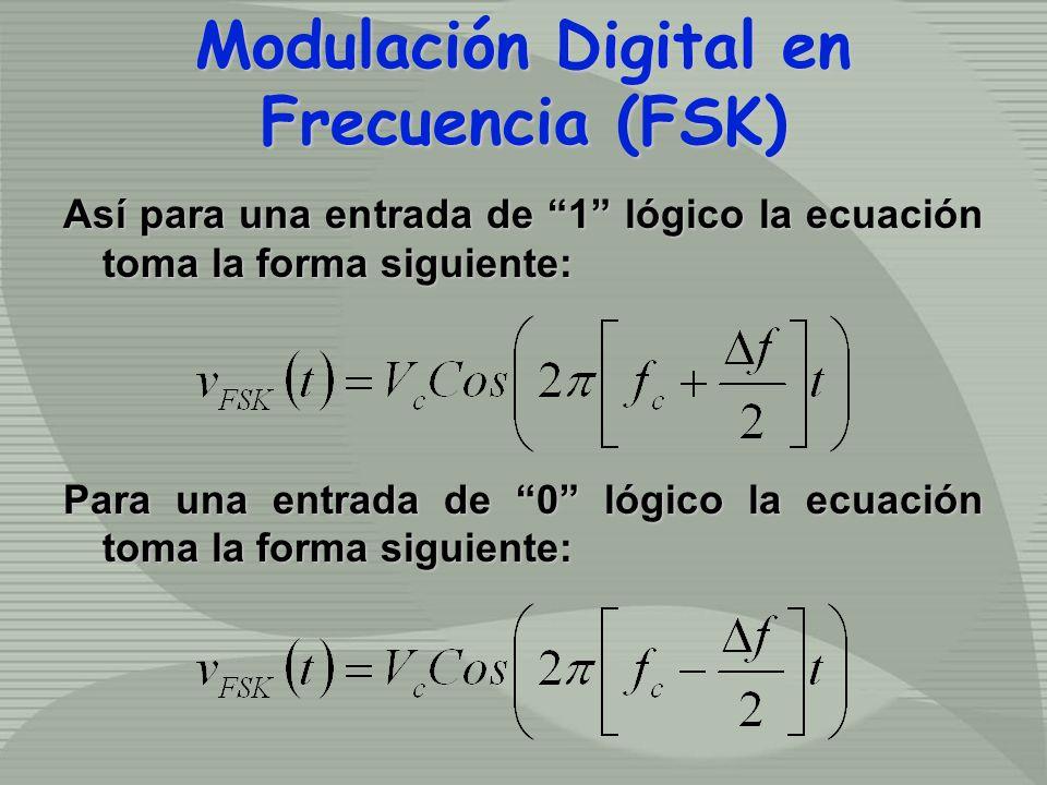Así para una entrada de 1 lógico la ecuación toma la forma siguiente: Para una entrada de 0 lógico la ecuación toma la forma siguiente: Modulación Dig