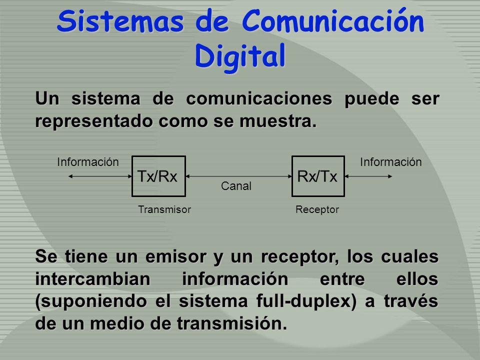 En los sistemas de comunicaciones digitales, la naturaleza de la información es digital.