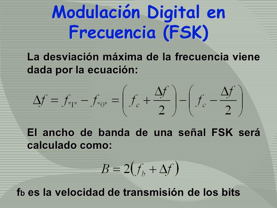 La desviación máxima de la frecuencia viene dada por la ecuación: El ancho de banda de una señal FSK será calculado como: f b es la velocidad de transmisión de los bits Modulación Digital en Frecuencia (FSK) Modulación Digital en Frecuencia (FSK)
