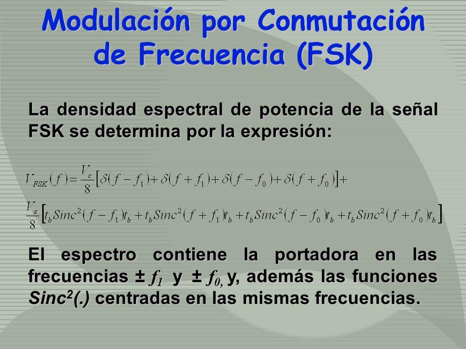 La densidad espectral de potencia de la señal FSK se determina por la expresión: Modulación por Conmutación de Frecuencia (FSK) Modulación por Conmutación de Frecuencia (FSK) El espectro contiene la portadora en las frecuencias ± f 1 y ± f 0, y, además las funciones Sinc 2 (.) centradas en las mismas frecuencias.