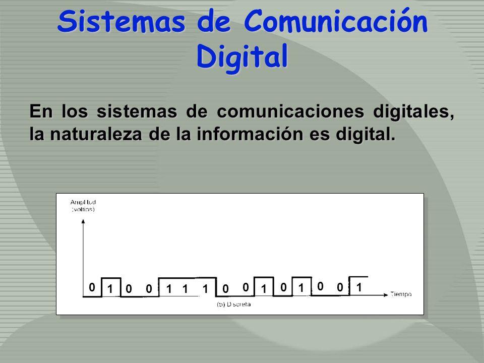 En los sistemas de comunicaciones digitales, la naturaleza de la información es digital. Sistemas de Comunicación Digital 0 1 0 0 11 10 0 1 0 1 0 01