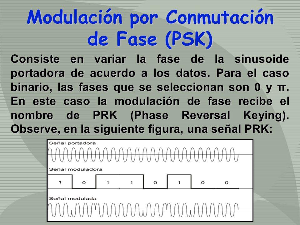 Consiste en variar la fase de la sinusoide portadora de acuerdo a los datos. Para el caso binario, las fases que se seleccionan son 0 y π. En este cas