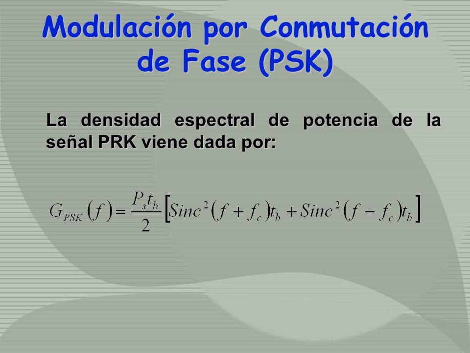 La densidad espectral de potencia de la señal PRK viene dada por: Modulación por Conmutación de Fase (PSK) Modulación por Conmutación de Fase (PSK)