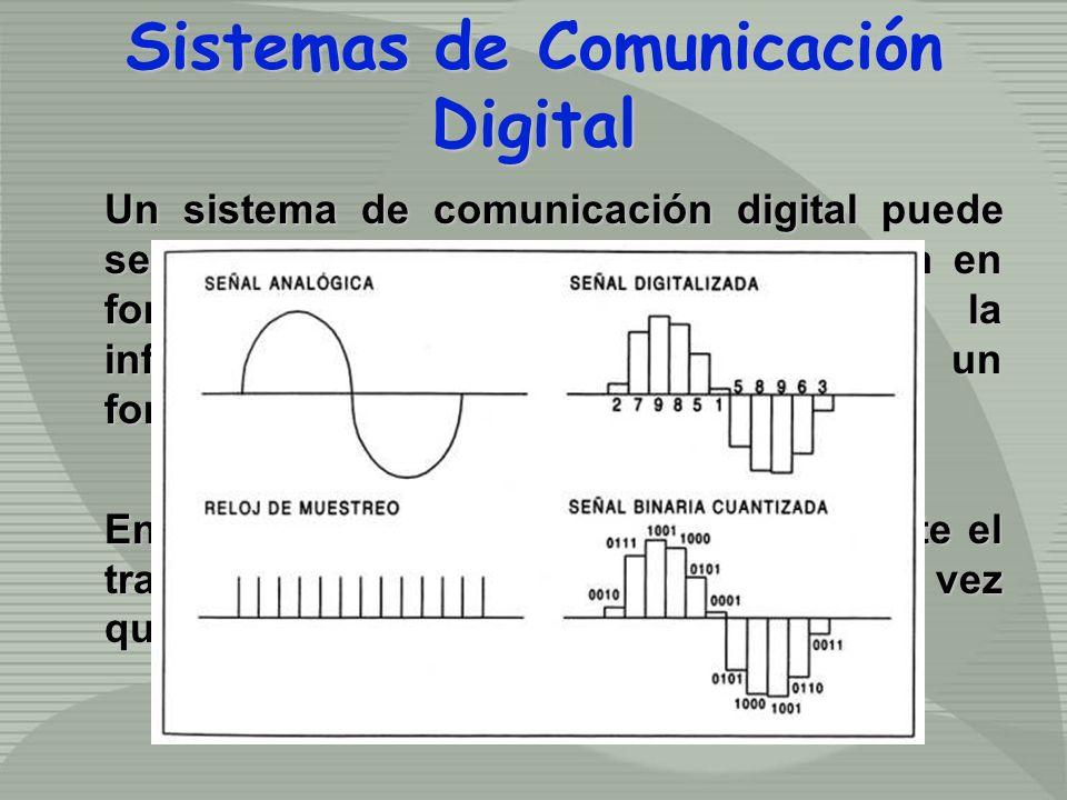 Un sistema de comunicación digital puede ser utilizado para transmitir información en formato analógico, para lo cual la información debe ser convertida de un formato al otro.