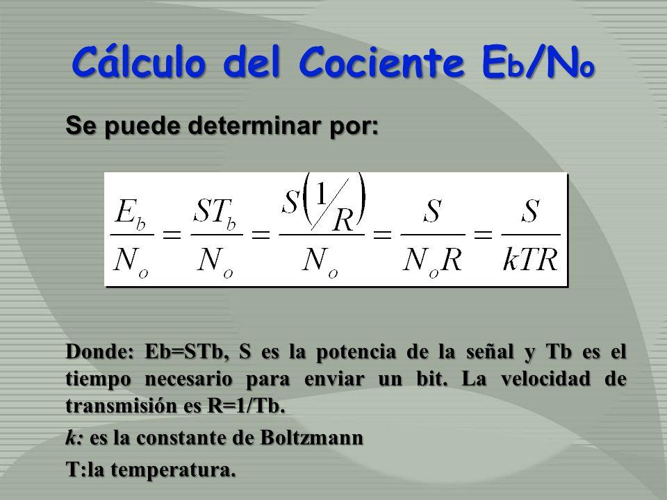 Se puede determinar por: Donde: Eb=STb, S es la potencia de la señal y Tb es el tiempo necesario para enviar un bit. La velocidad de transmisión es R=