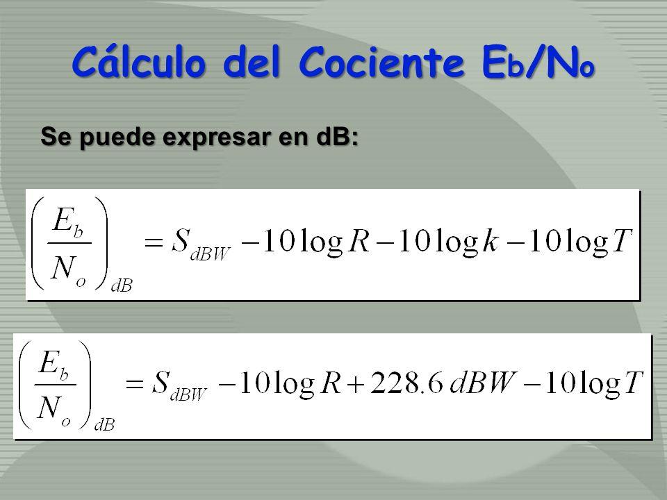 Se puede expresar en dB: Cálculo del Cociente E b /N o
