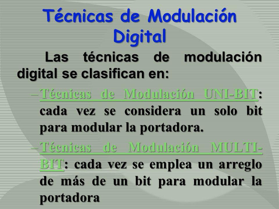 Técnicas de Modulación Digital Las técnicas de modulación digital se clasifican en: –Técnicas de Modulación UNI-BIT: cada vez se considera un solo bit