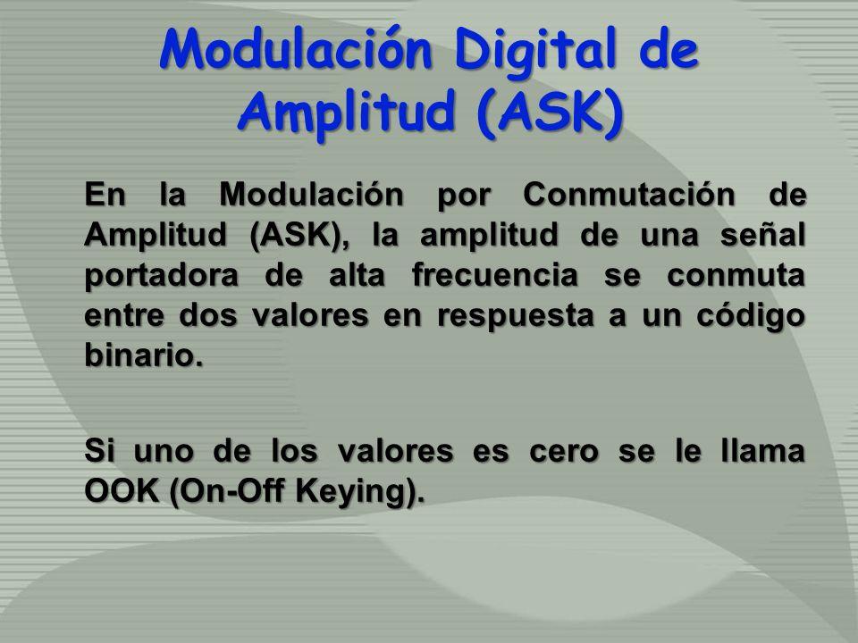 En la Modulación por Conmutación de Amplitud (ASK), la amplitud de una señal portadora de alta frecuencia se conmuta entre dos valores en respuesta a