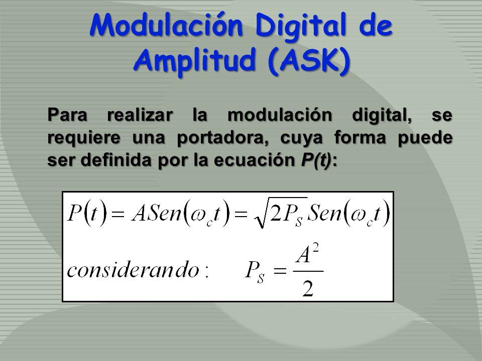 Para realizar la modulación digital, se requiere una portadora, cuya forma puede ser definida por la ecuación P(t): Modulación Digital de Amplitud (AS