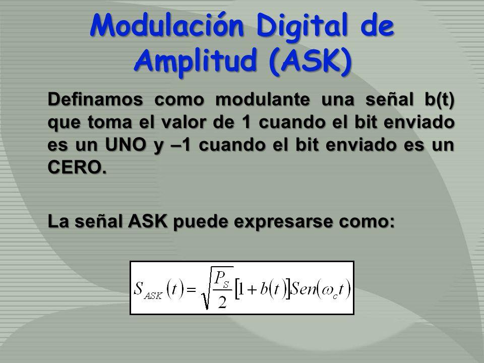 Definamos como modulante una señal b(t) que toma el valor de 1 cuando el bit enviado es un UNO y –1 cuando el bit enviado es un CERO. La señal ASK pue
