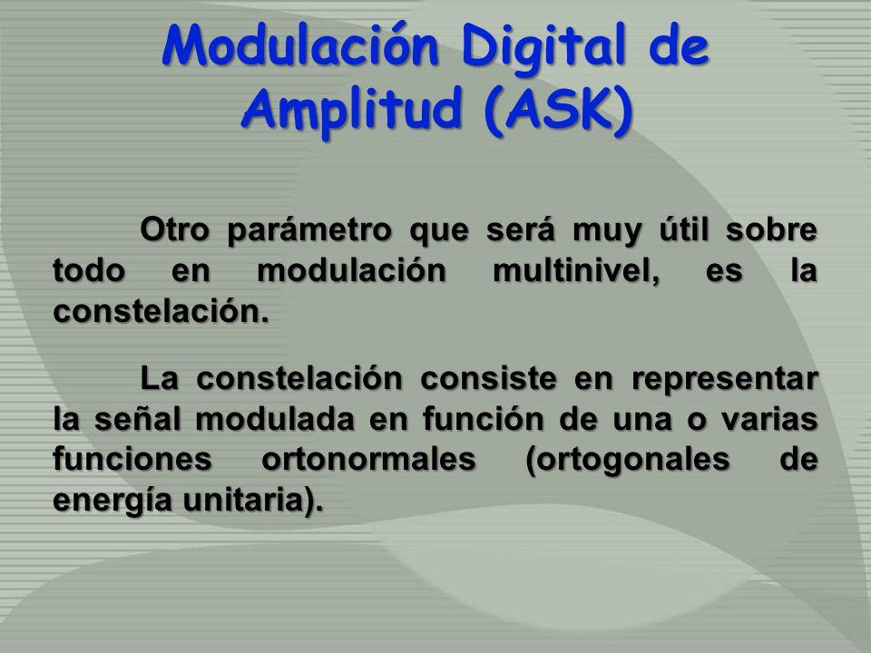 Otro parámetro que será muy útil sobre todo en modulación multinivel, es la constelación. La constelación consiste en representar la señal modulada en