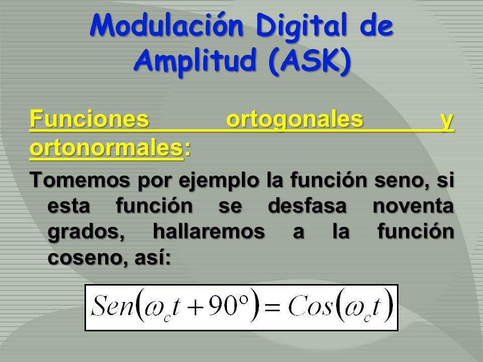 Funciones ortogonales y ortonormales: Tomemos por ejemplo la función seno, si esta función se desfasa noventa grados, hallaremos a la función coseno,
