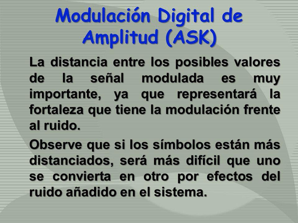 La distancia entre los posibles valores de la señal modulada es muy importante, ya que representará la fortaleza que tiene la modulación frente al rui