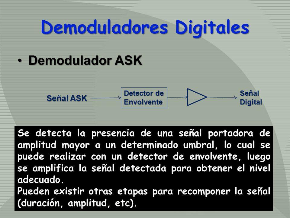 Demoduladores Digitales Demodulador ASKDemodulador ASK Señal ASK Detector de EnvolventeSeñalDigital Se detecta la presencia de una señal portadora de