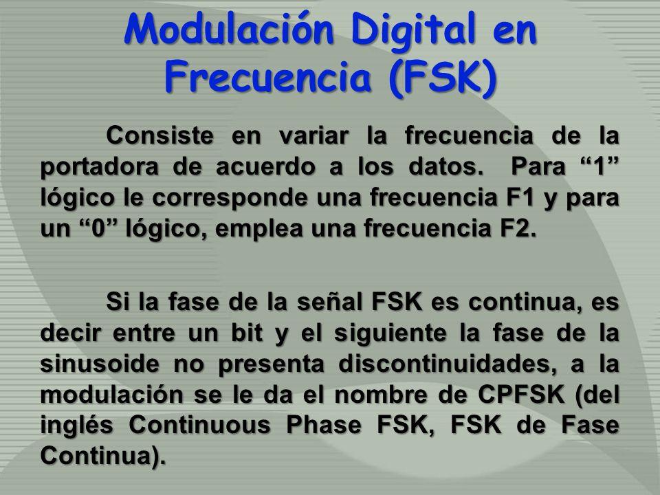 Modulación Digital en Frecuencia (FSK) Consiste en variar la frecuencia de la portadora de acuerdo a los datos. Para 1 lógico le corresponde una frecu