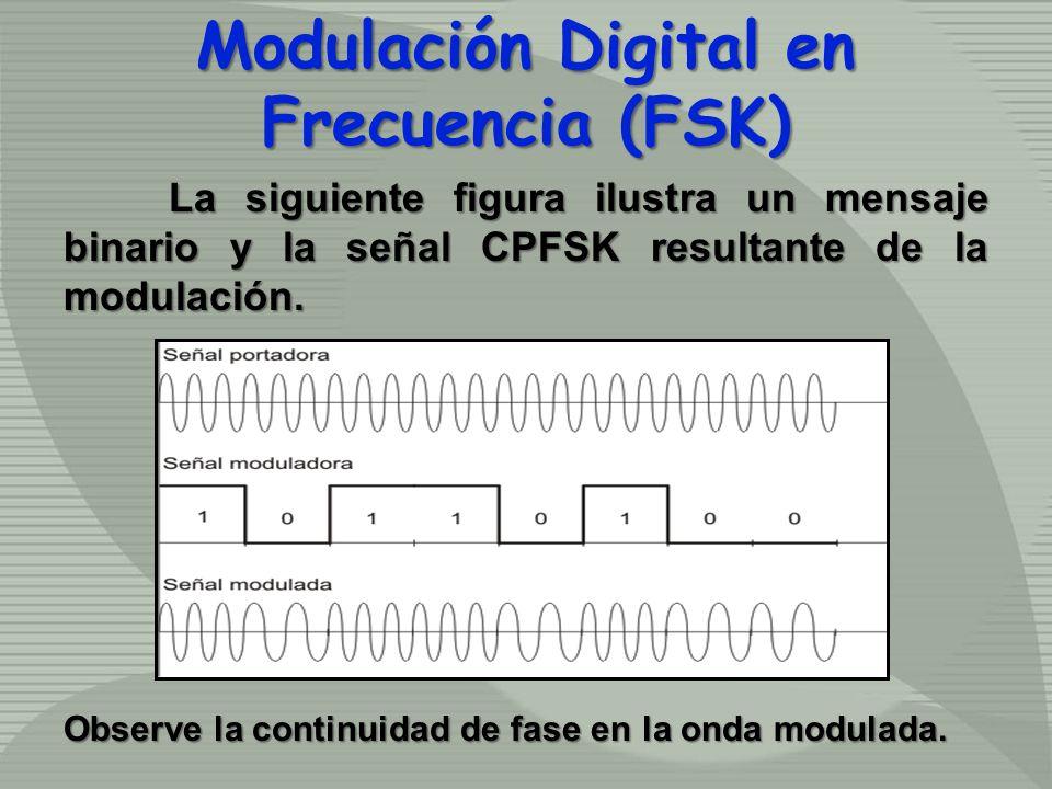 La siguiente figura ilustra un mensaje binario y la señal CPFSK resultante de la modulación. Modulación Digital en Frecuencia (FSK) Observe la continu