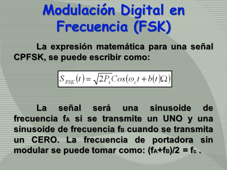La expresión matemática para una señal CPFSK, se puede escribir como: La señal será una sinusoide de frecuencia f A si se transmite un UNO y una sinus